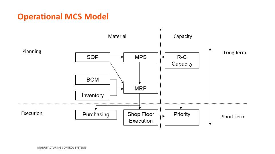 MCS Diagram-1.png