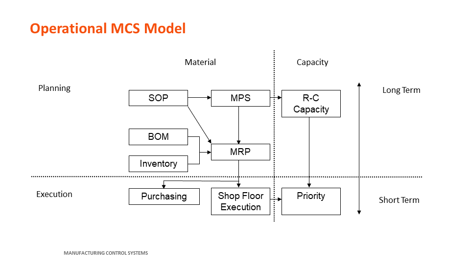 MCS Diagram-1.png
